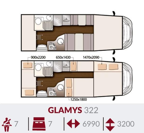 Glamys 322
