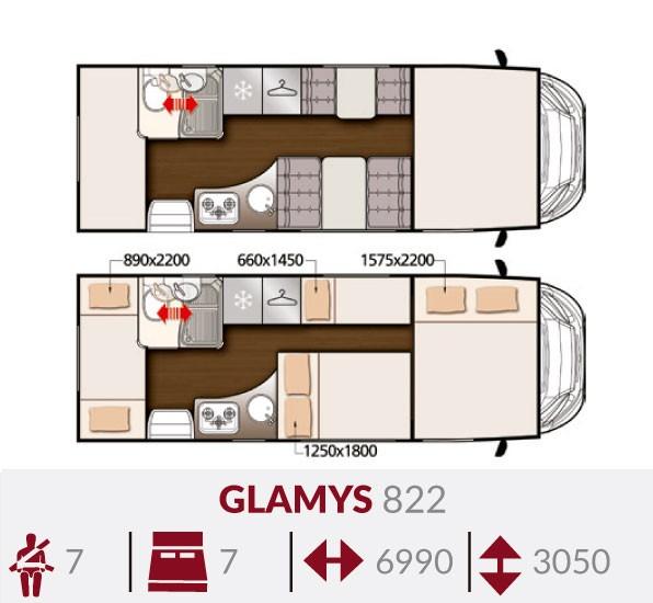 Glamys 822