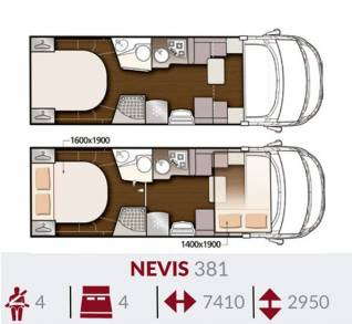 Nevis 381