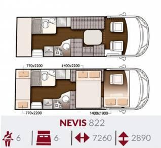 Nevis 822