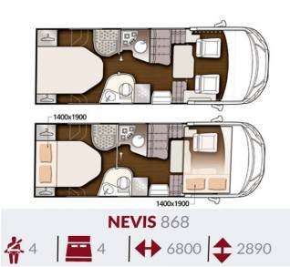 Nevis 868