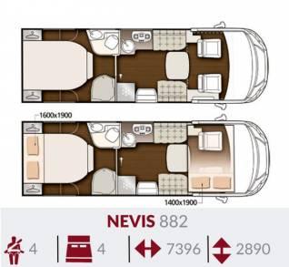 Nevis 882